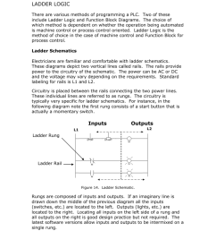ladder logic there are various methods of programming a plc two of these include ladder logic and function block diagrams the choice of which method is  [ 791 x 1024 Pixel ]
