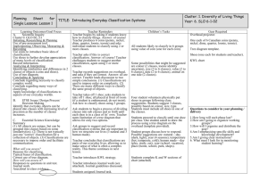 Sample UBD Lesson Plan Template