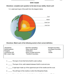 period unit 3 exam directions complete each question to the best of your ability good luck 1 4 label each layer of the earth from the diagram  [ 791 x 1024 Pixel ]