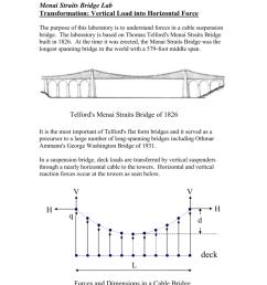 brdige force diagram [ 791 x 1024 Pixel ]