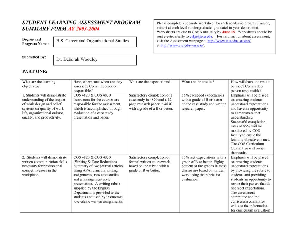 Student Learning Assessment Program