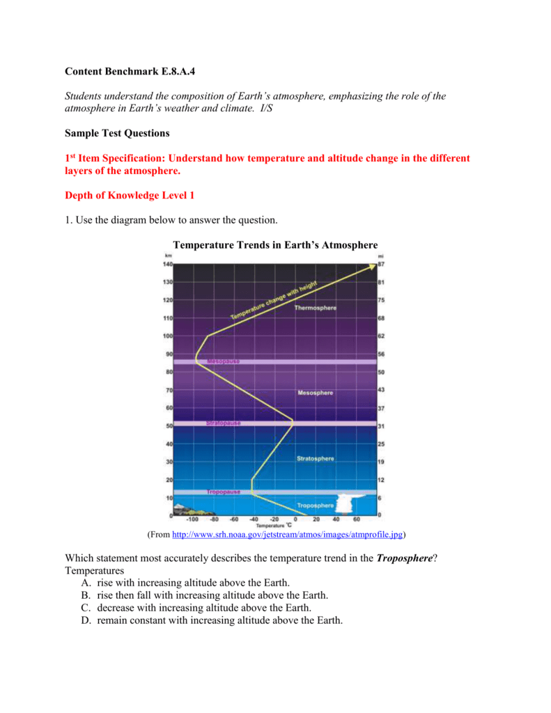 medium resolution of a 4 students understand the composition of earth s atmosphere emphasizing the role of the atmosphere in earth s weather and climate