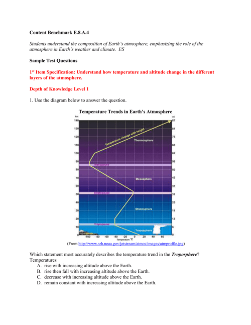 small resolution of a 4 students understand the composition of earth s atmosphere emphasizing the role of the atmosphere in earth s weather and climate