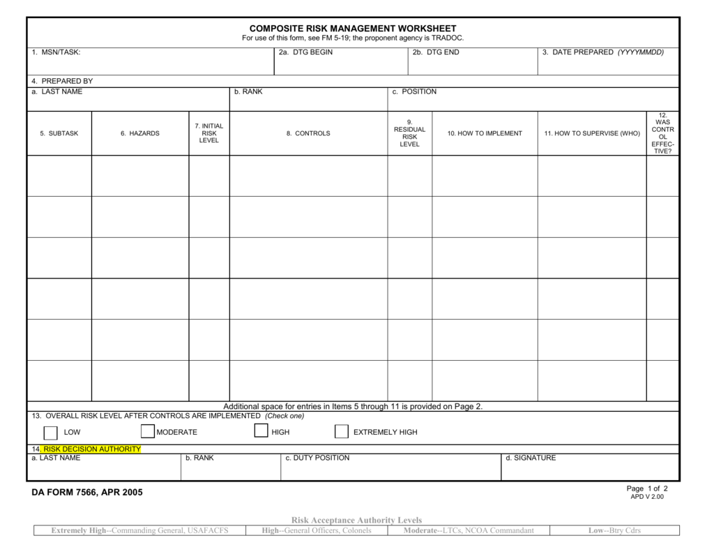 34 Composite Risk Management Worksheet Example
