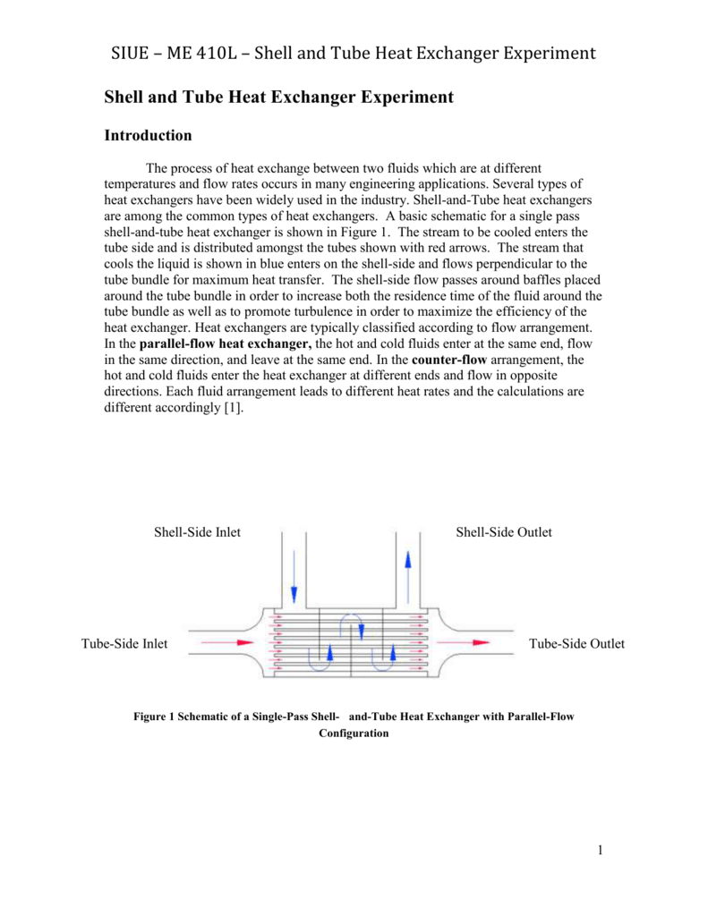 medium resolution of proces flow diagram heat exchanger
