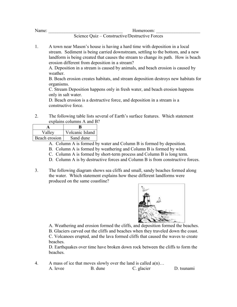 hight resolution of water table diagram quiz