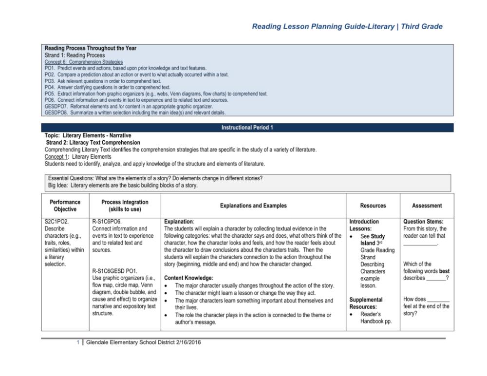 medium resolution of 3 Third Grade Lesson Planning Guide-Literary BM1