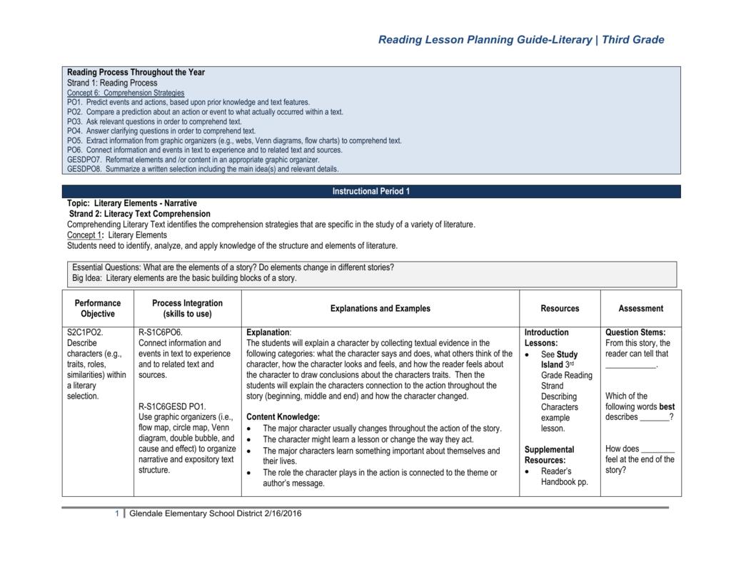 hight resolution of 3 Third Grade Lesson Planning Guide-Literary BM1