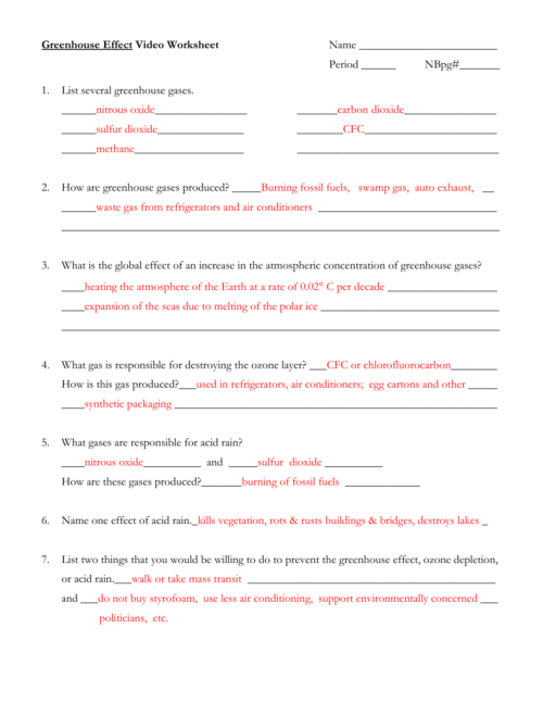 small resolution of The Greenhouse Effect Worksheet - Promotiontablecovers