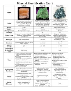 ccaedeecb df   ab bddc  also mineral identification chart rh studylib