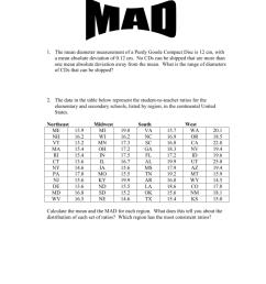 MAD Worksheet [ 1024 x 791 Pixel ]
