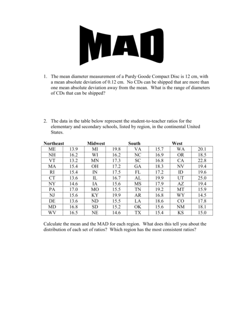 small resolution of MAD Worksheet