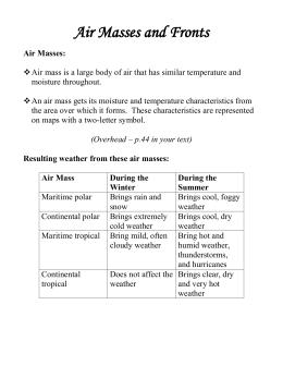 Air Mass Worksheet Answer Key : worksheet, answer, Masses, Fronts, Worksheet, Answers, Spreadsheet