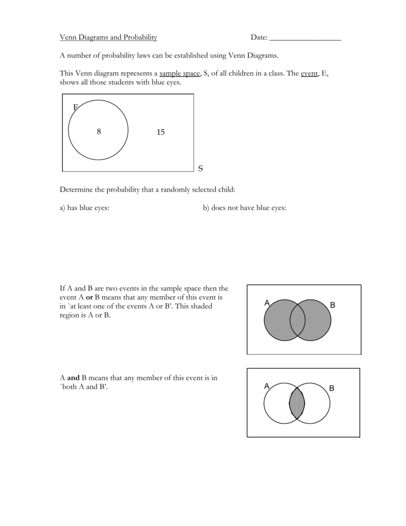 hight resolution of a number of probability laws can be established using venn diagrams this venn diagram represents a sample space s of all children in a class