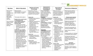 Example Unit Planning Matrix