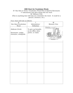Kim chart for vocabulary words also format rh studylib