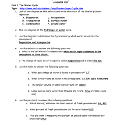 chapter 11 webquest answer key part 1 the water cycle type http www und edu instruct eng fkarner pages cycle htm 1 look at the diagram on this website  [ 791 x 1024 Pixel ]