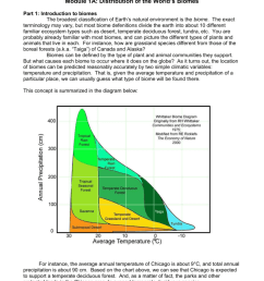 module 1a distribution of the world s biomes part 1 introduction to biomes the broadest classification of earth s natural environment is the biome  [ 791 x 1024 Pixel ]