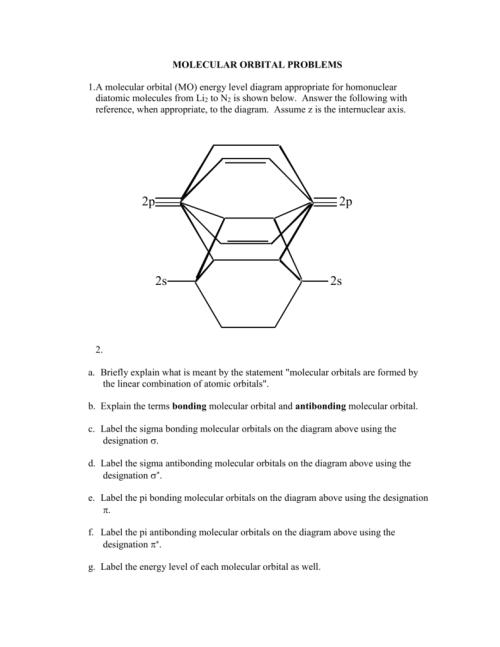 small resolution of molecular energy level diagram homonuclear