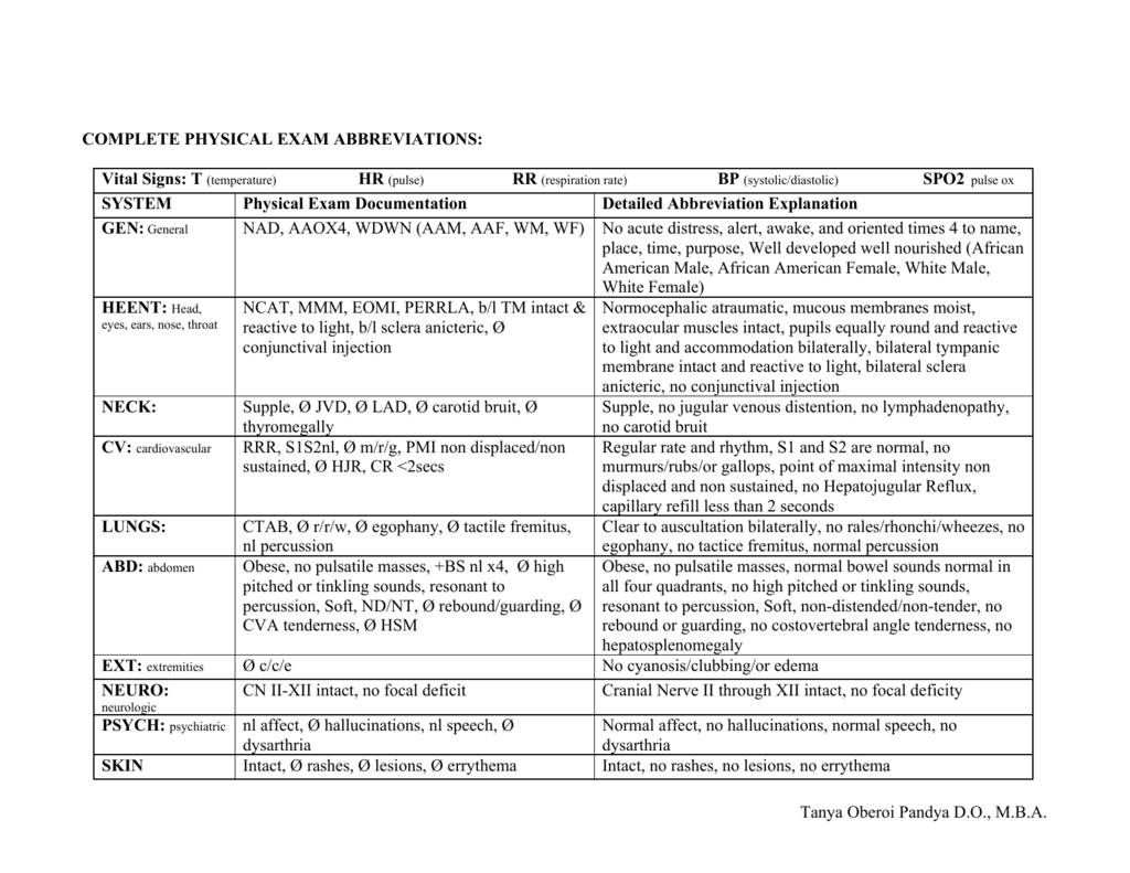 Complete Physical Exam Abbreviations