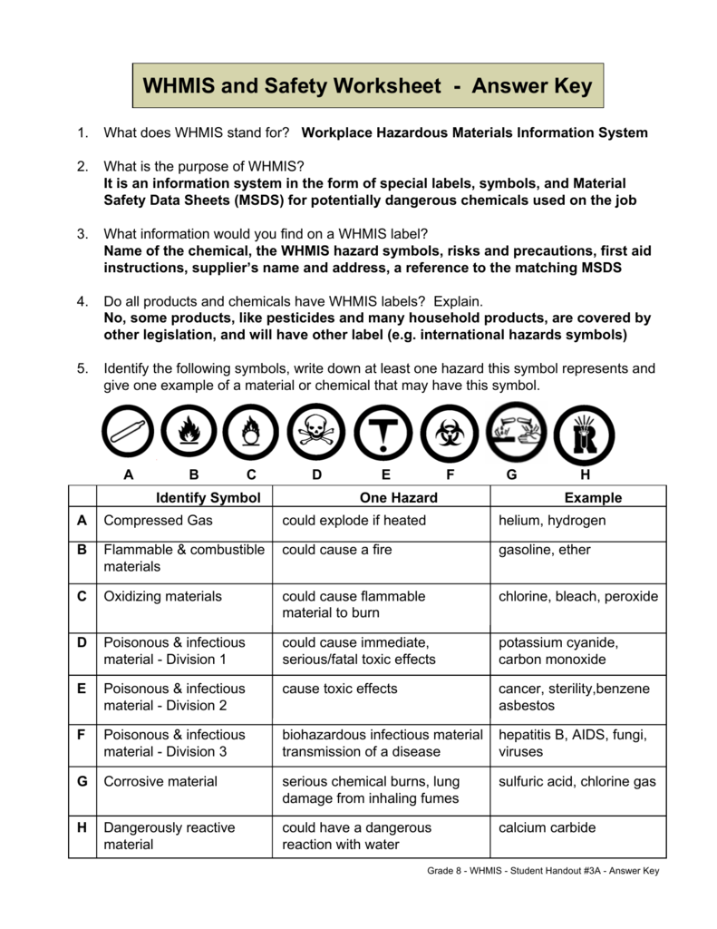 medium resolution of WHMIS and Safety Worksheet - Answer key