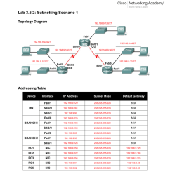 subnet mask diagram [ 791 x 1024 Pixel ]