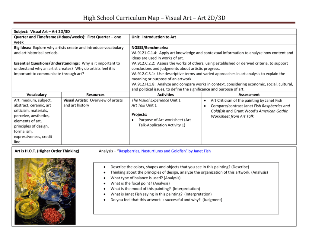 High School Curriculum Map Visual Art Art 2d 3d