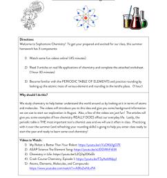 10th Grade Chemistry - Golder College Prep [ 1024 x 791 Pixel ]