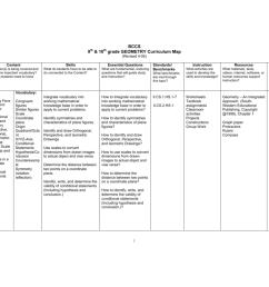 BCCS 9th \u0026 10th grade GEOMETRY Curriculum Map [ 791 x 1024 Pixel ]