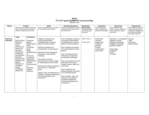 small resolution of BCCS 9th \u0026 10th grade GEOMETRY Curriculum Map