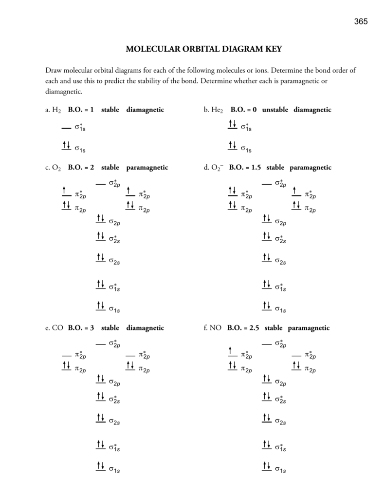 medium resolution of 365 molecular orbital diagram key draw molecular orbital diagrams for each of the following molecules or ions determine the bond order of each and use this