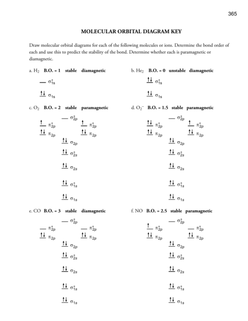small resolution of 365 molecular orbital diagram key draw molecular orbital diagrams for each of the following molecules or ions determine the bond order of each and use this