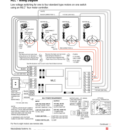 mlc electroshade wiring diagram for std motors motor low voltage control system recommended installation and wiring [ 791 x 1024 Pixel ]