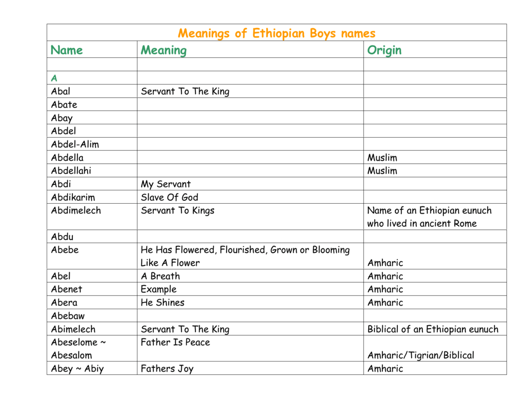 meanings of ethiopian boys