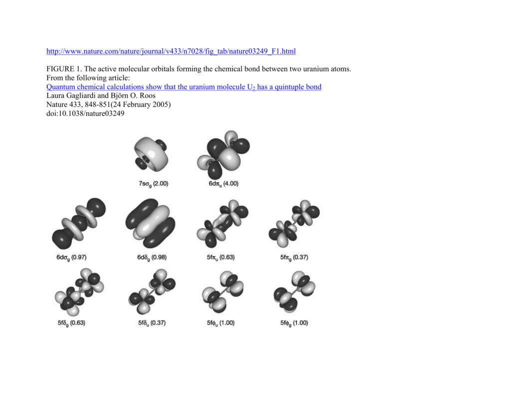 hight resolution of molecular energy level diagram homonuclear