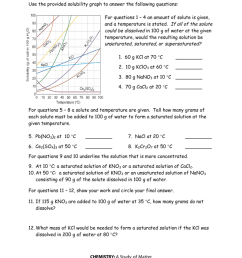 30 Worksheet Solubility Graphs Answers - Worksheet Project List [ 1024 x 791 Pixel ]