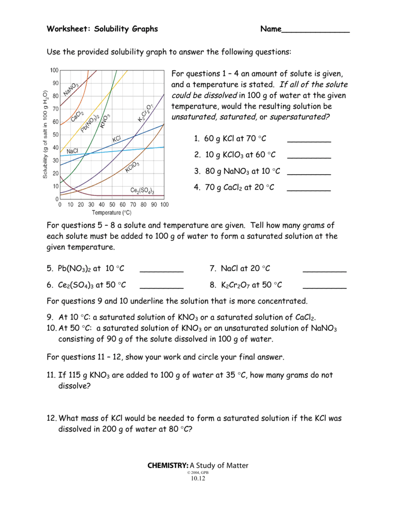 medium resolution of Solubility Graph Worksheet Answers - Nidecmege