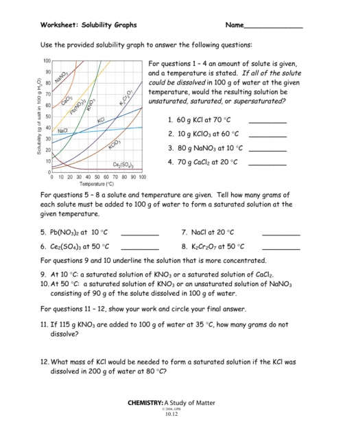 small resolution of 30 Worksheet Solubility Graphs Answers - Worksheet Project List