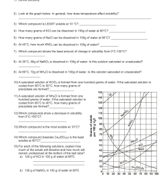 solubility chart worksheet answers - Yerse [ 1651 x 1275 Pixel ]