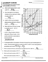Solubility Curve Worksheet. Worksheets. Kristawiltbank