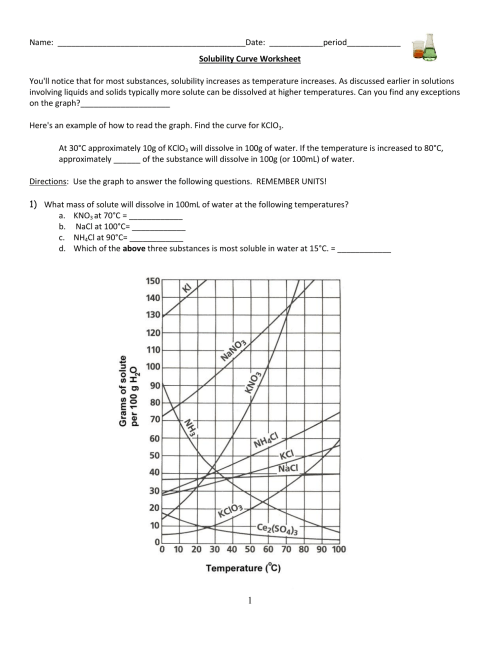 small resolution of solubility chart worksheet answers - Yerse