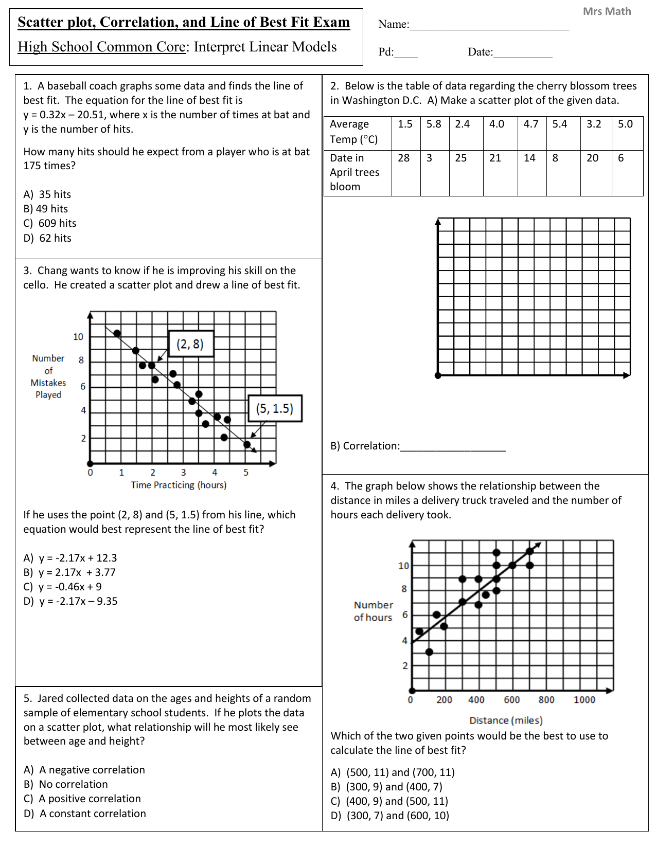 Scatter Plots And Line Of Best Fit Worksheet