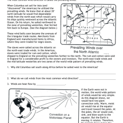 Global Wind Patterns Diagram 2005 Ford F150 Xlt Radio Wiring Hw
