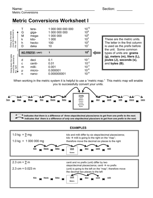 small resolution of 32 Metric System Conversions Worksheet Answers - Free Worksheet Spreadsheet