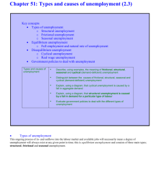 chapter 51 types and causes of unemployment 2 3 key concepts types of unemployment o structural unemployment o frictional unemployment o seasonal  [ 791 x 1024 Pixel ]