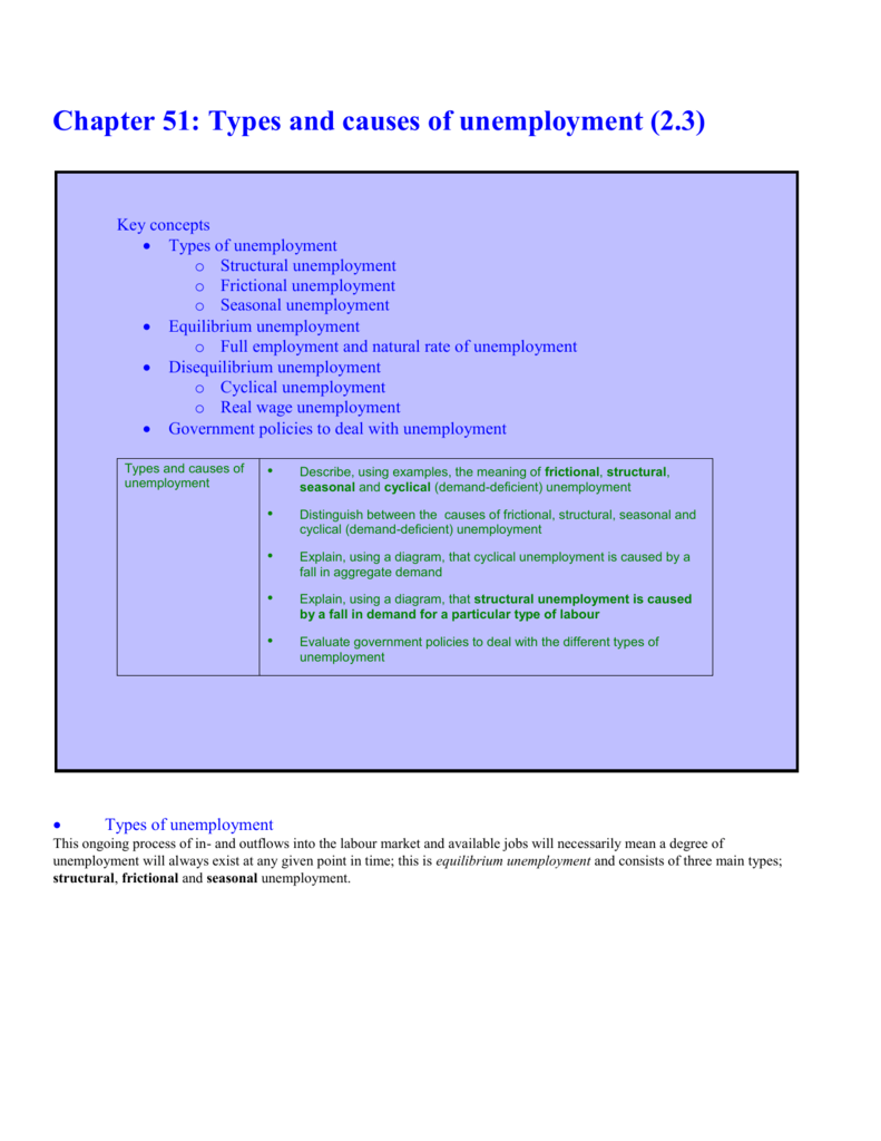 hight resolution of chapter 51 types and causes of unemployment 2 3 key concepts types of unemployment o structural unemployment o frictional unemployment o seasonal