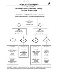 worksheet. Emotion Regulation Worksheet. Grass Fedjp