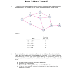 for the following network diagram determine both the critical path and the expected project duration the numbers on the arrows represent expected activity  [ 791 x 1024 Pixel ]