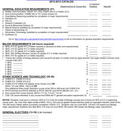 Degree Worksheet - Academic Advising [ 1024 x 791 Pixel ]
