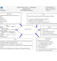 control diagram online [ 1024 x 791 Pixel ]